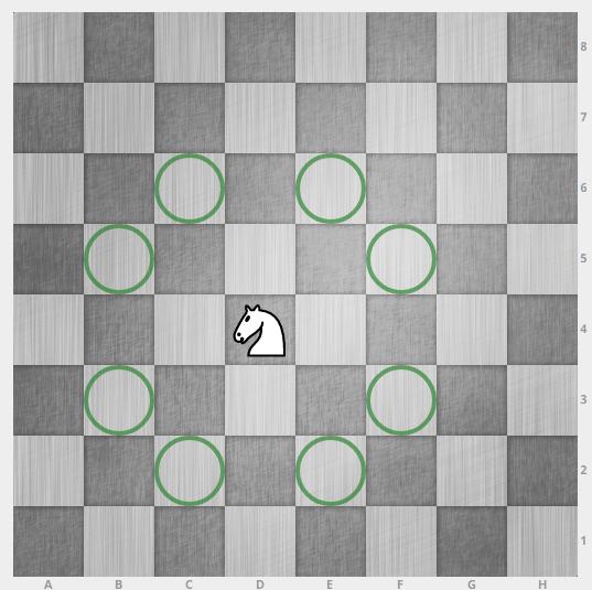 チェスのルール 駒の動かし方(...